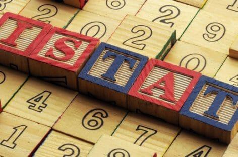 Istat, cresce il fatturato di adv e t.o. nel secondo trimestre